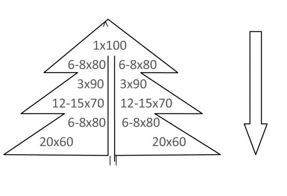 kerstboom training 1-1